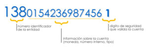 Cuenta Cliente SINPE Number
