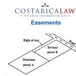 Easements in Costa Rica