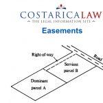 Easements in Costa Rica