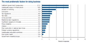 crglobalcompetitiveness
